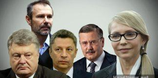 Політика в Україні. Новини України сьогодні. AdverMAN