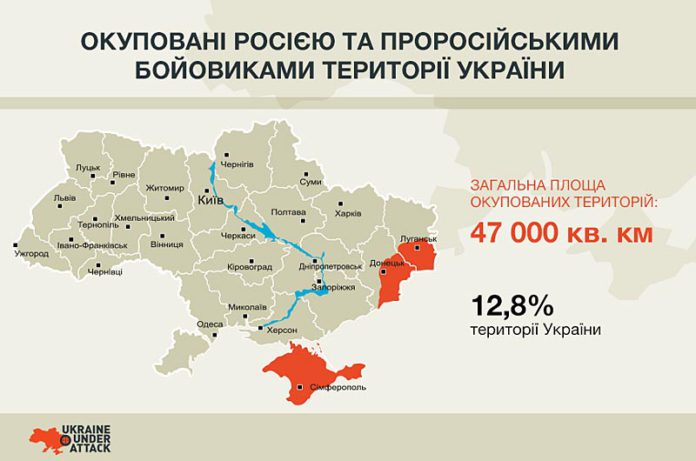 окуповані території України. AdverMAN